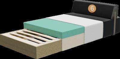 Relaxliege Imposa | Aufbau Querschnitt mit Gestell, Lattenrost, Polsterung, Feinpolsterung, Rückenlehne und Bezug
