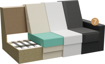 Sofa Stev | Aufbau Querschnitt aus Gestell, Sitzpolsterung, Polsterung der Rückenlehne, Feinpolsterung, Armlehne und Bezug