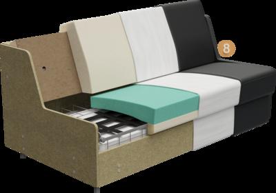 Sofa mit Bettfunktion Stretta   Aufbau Querschnitt mit Gestell, Sitzaufbau, Polsterung, Rückenlehne, Feinpolsterung, Bezug, Füßen und Armlehnen