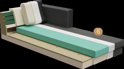 Recamiere Icaron | Aufbau Querschnitt aus Gestell, Polsterung, Feinpolsterung, Rückenlehne and Bezug