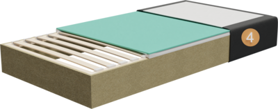 Hotelbett Line   Aufbau Querschnitt mit Gestell, Lattenrost, Polsterung und Bezug