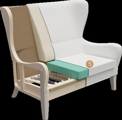 Clubmöbel Besso | Aufbau Querschnitt mit Gestell, Sitzaufbau, Rückenlehne, Polsterung und Feinpolsterung
