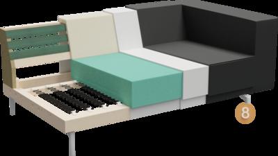Couch Summer   Aufbau Querschnitt von Gestell, Sitzaufbau, Rückenlehne, Sitz- und Rückenpolsterung, Feinpolsterung, Bezug und Füße