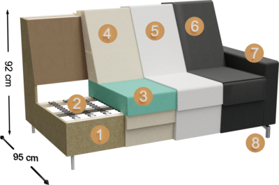 Sofa Stev | Aufbau Querschnitt Überblicke mit Tiefe und Höhe