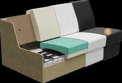 Sofa mit Bettfunktion Stretta   Aufbau Querschnitt mit Gestell, Sitzaufbau, Polsterung, Rückenlehne, Feinpolsterung und Bezug