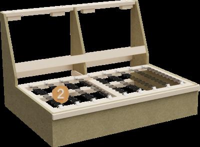 Ecksofa Clan | Aufbau Querschnitt aus Gestell und Sitzaufbau