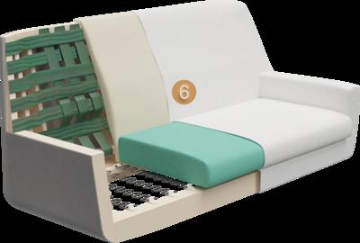 Lobbymöbel Bondo   Aufbau Querschnitt mit Gestell, Sitzaufbau, Rückenlehneaufbau, Polsterung, Rückenlehne und Feinpolsterung