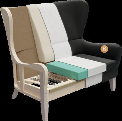 Clubmöbel Besso | Aufbau Querschnitt mit Gestell, Sitzaufbau, Rückenlehne, Polsterung, Feinpolsterung und Bezug
