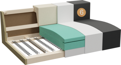 Vision corner couch | Structure Cross-section of the frame, seat structure, seat and back upholstery, fine upholstery and cover