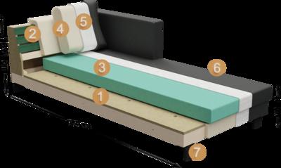 Recamiere Icaron | Aufbau Querschnitt Überblick mit Länge, Breite und Höhe