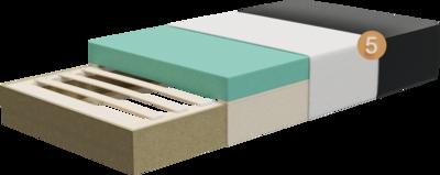 Relaxliege Imposa | Aufbau Querschnitt mit Gestell, Lattenrost, Polsterung, Feinpolsterung und Bezug