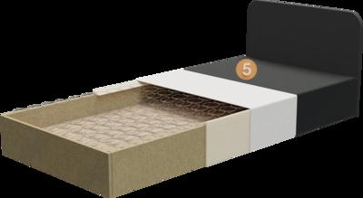Zustellbett Mobil   Aufbau Querschnitt mit Gestell, Sitzaufbau, Polsterung, Feinpolsterung und Bezug
