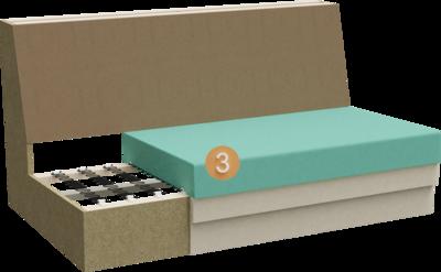 Sofa Stev | Aufbau Querschnitt aus Gestell und Sitzpolsterung