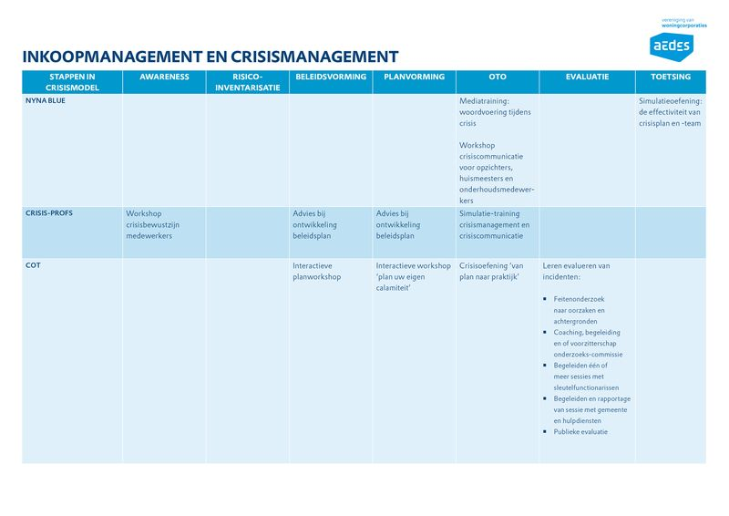 Aanbod trainingen crisismanagement