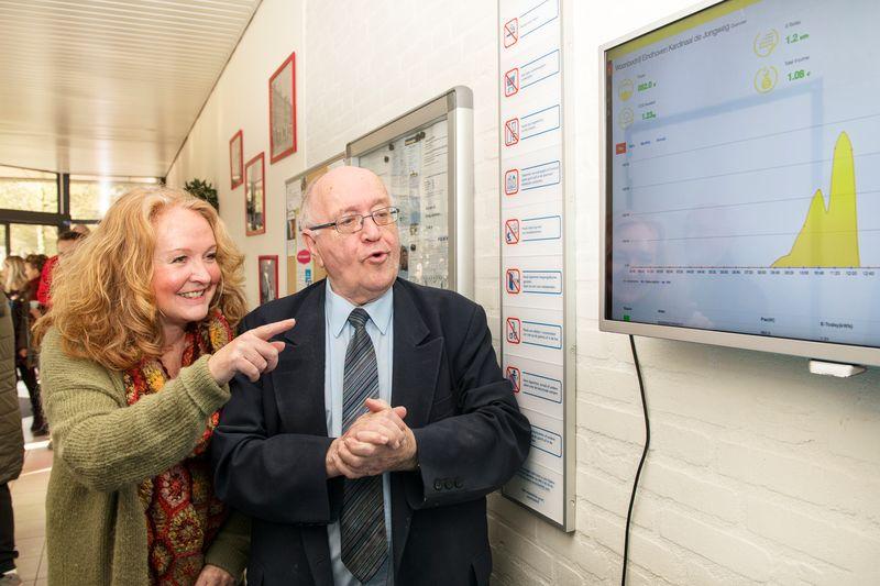 Woonbedrijf Eindhoven slaat zonne-energie op in slimme batterij