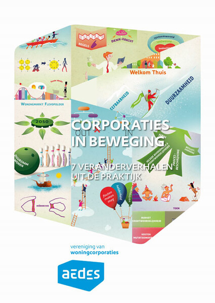 Download Corporaties in beweging