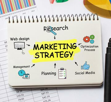 B2B Marketing image