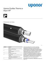 PI Ecoflex Thermo and Aqua VIP RU 1119979 v1