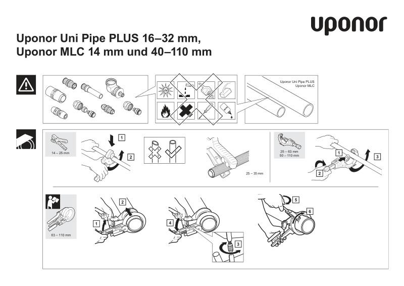Uni Pipe PLUS 16 32 MLC 40 110