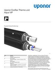 PI Ecoflex Thermo and Aqua VIP DE 1119981 v1